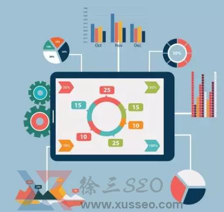 电子商务seo优化及转化详解
