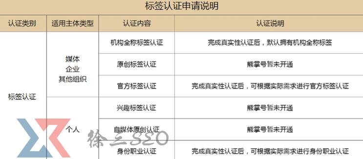 熊掌号企业官方标签认证操作流程