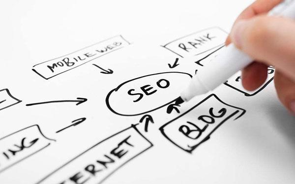 面对网站改版与重新设计,SEO优化细节需谨慎把